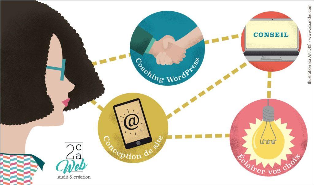 2CA WEB illustration